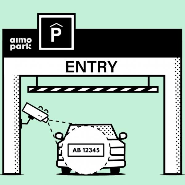 Aimo Park kameraregistrering